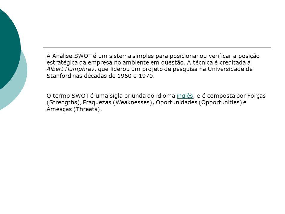 A Análise SWOT é um sistema simples para posicionar ou verificar a posição estratégica da empresa no ambiente em questão. A técnica é creditada a Albe