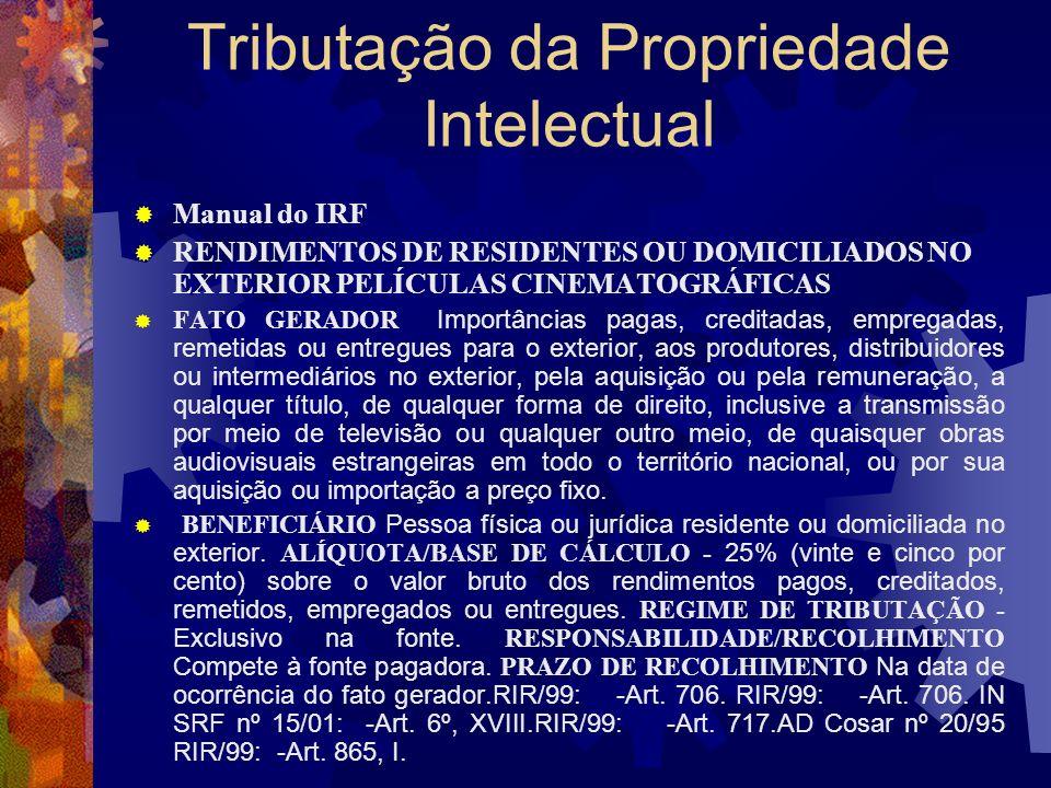 Tributação da Propriedade Intelectual Manual do Imposto do IRF I RENDIMENTOS DE RESIDENTES OU DOMICILIADOS NO EXTERIOR- TRANSMISSÃO DE COMPETIÇÕES ESP