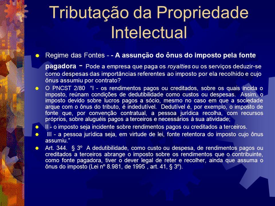 Tributação da Propriedade Intelectual Manual do IRF DIREITOS AUTORAIS (2) BOBSERVAÇÕES:1) Os beneficiários residentes ou domiciliados no exterior suje