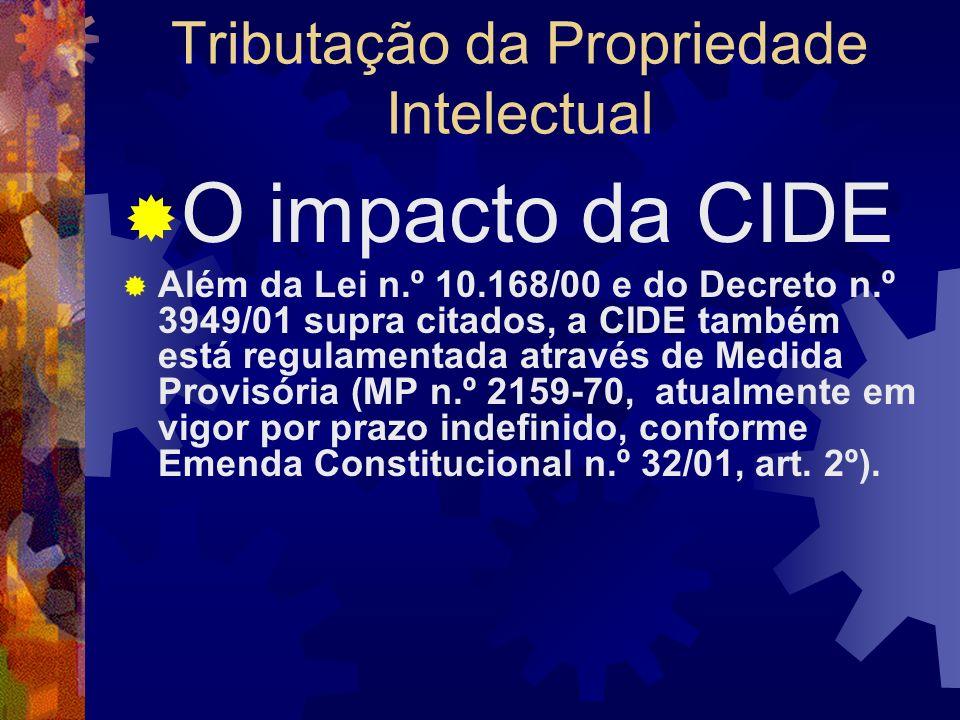 Tributação da Propriedade Intelectual O impacto da CIDE Consulta 172/ 8ª. RF Na consulta ficou definido que o rendimento de películas cinematográficas