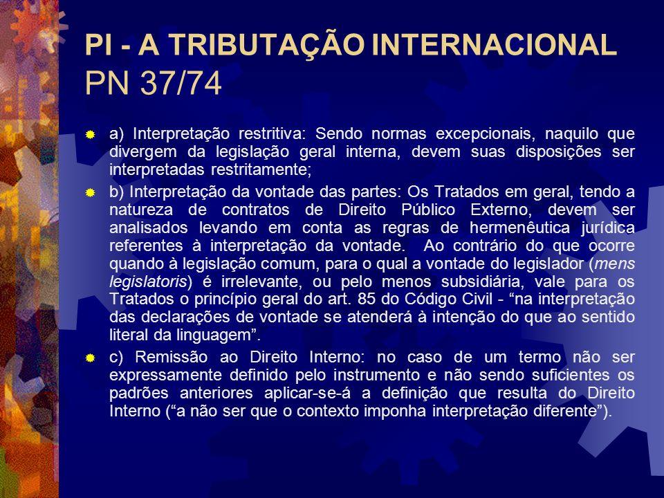PI - A TRIBUTAÇÃO INTERNACIONAL Art. 98 do CTN: Os tratados internacionais revogam ou modificam a legislação tributária interna e serão observados pel