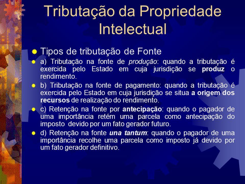 Tributação da Propriedade Intelectual Fontes - Geral Alberto Xavier: na competência tributária do Imposto de Renda, o elemento de conexão entre o pode