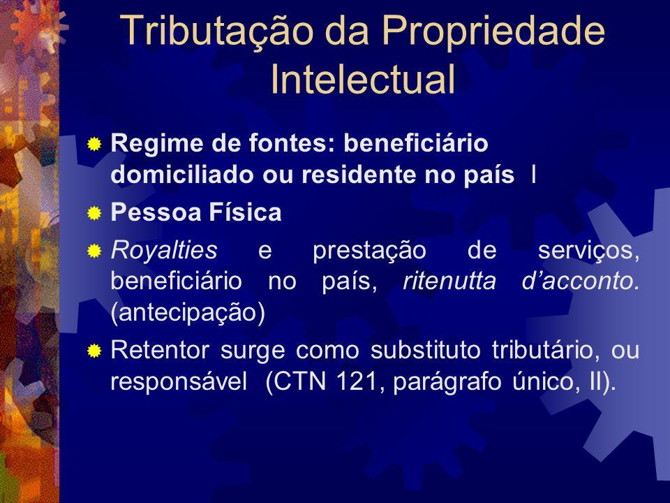 Tributação da Propriedade Intelectual Tipos de tributação de Fonte a) Tributação na fonte de produção: quando a tributação é exercida pelo Estado em c