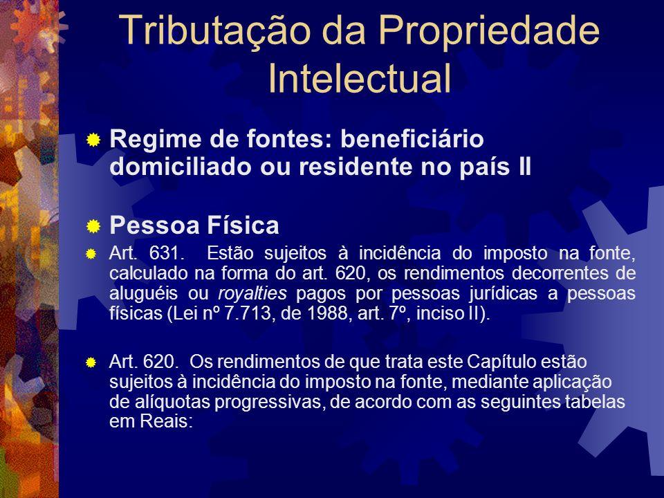 Tributação da Propriedade Intelectual Regime de fontes: beneficiário domiciliado ou residente no país I Pessoa Física Royalties e prestação de serviço