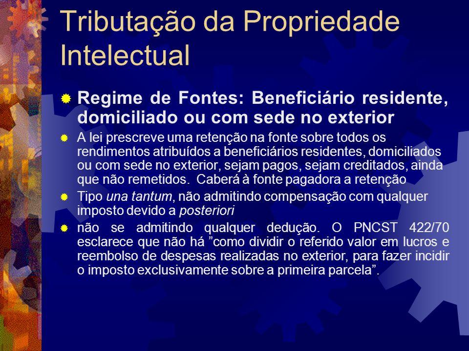 Tributação da Propriedade Intelectual Regime de fontes: beneficiário domiciliado ou residente no país III Pessoa Jurídica Em geral – sem retenção Serv