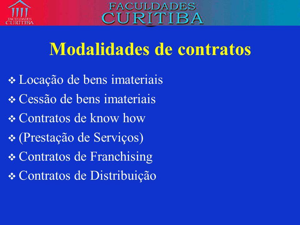 Modalidades de contratos Classificação dos contratos na legislação A nomenclatura dos contratos varia imensa e contraditoriamente nas legislações, tanto do INPI, como do Banco Central, como a tributária; nesta, de tributo a tributo, e por vezes no tempo.