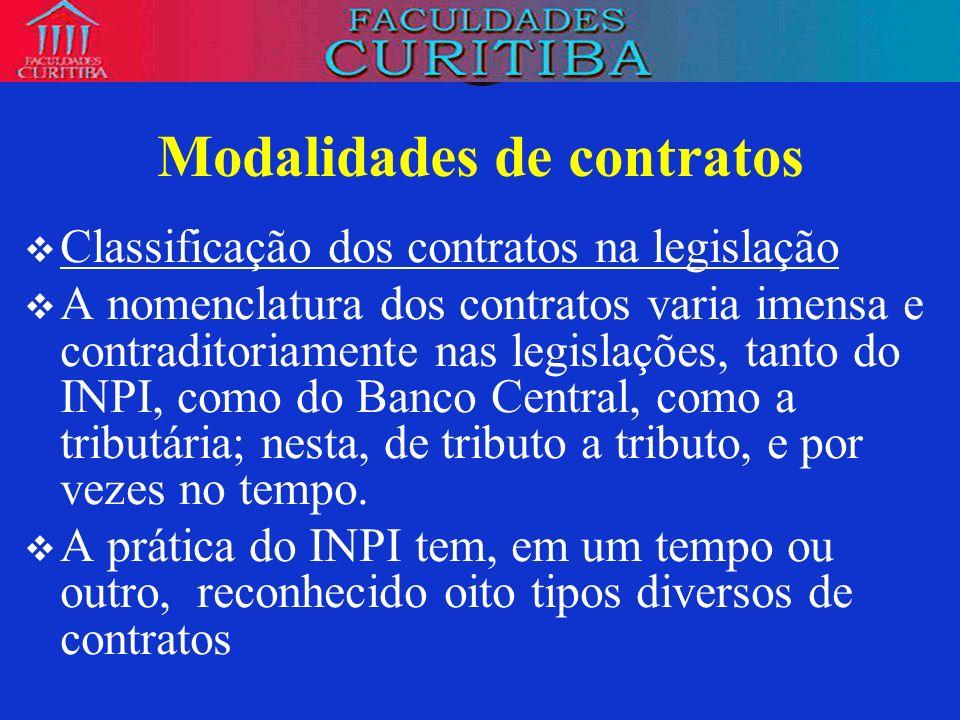 Modalidades de contratos (INPI) Cessão de patentes Exploração de patentes Cessão de Marcas Uso de Marca Fornecimento de Tecnologia Prestação de Serviços de Assistência Técnica e Científica Franquia (Ato Normativo no 115/93, de 30/09/93.).