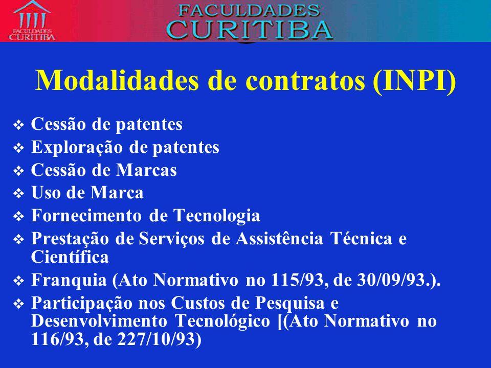 Contratos de Utilização de DA Art.92.