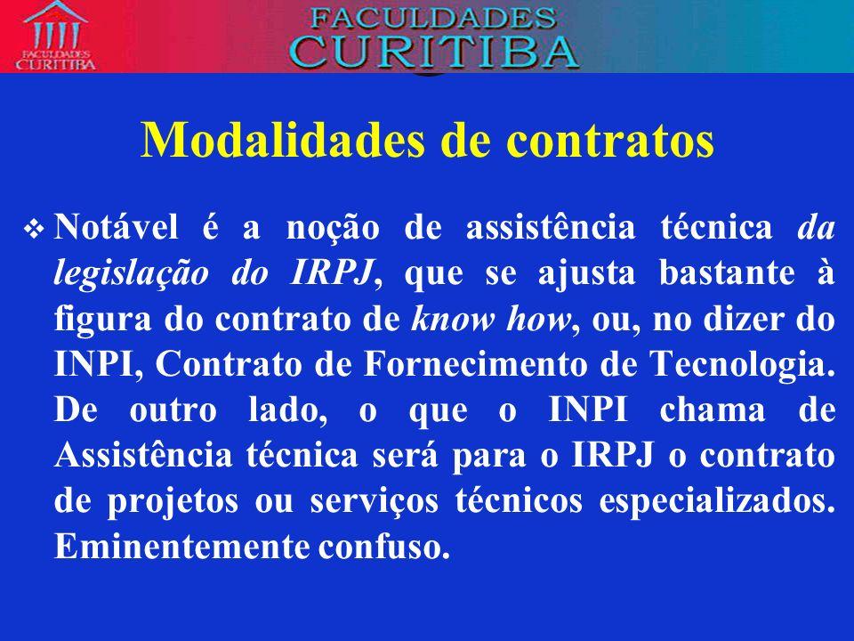 Averbação no Inpi A definição de competência do INPI O INPI determina sua competência da seguinte forma: em primeiro lugar, pela listagem de contratos que pertencem a sua área de atuação.