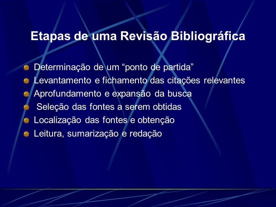 Etapas de uma Revisão Bibliográfica Determinação de um ponto de partida Levantamento e fichamento das citações relevantes Aprofundamento e expansão da