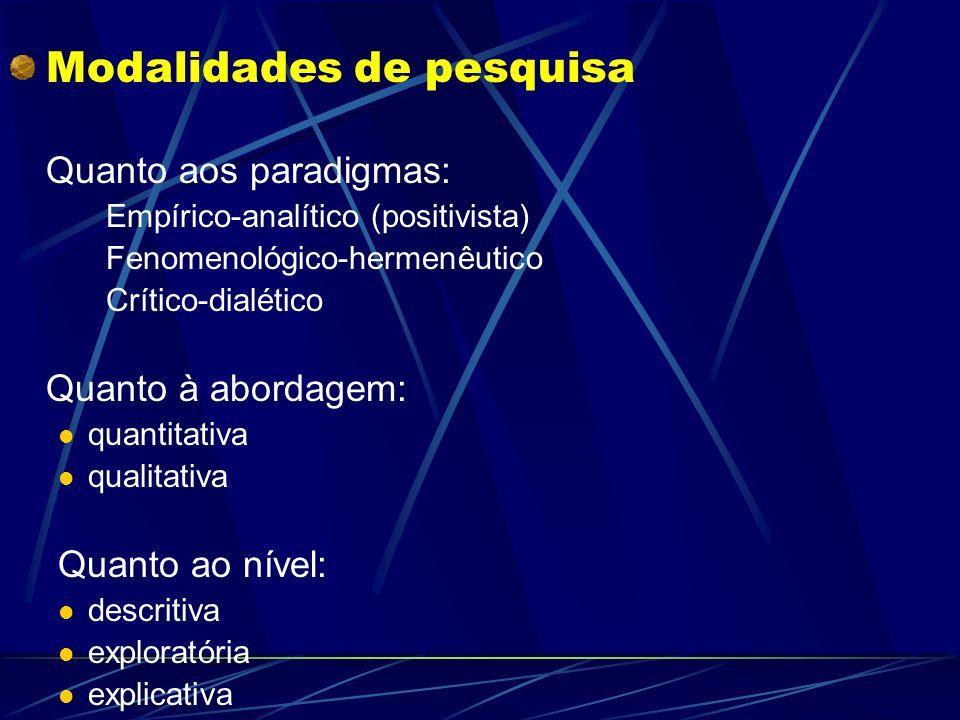 Modalidades de pesquisa Quanto aos paradigmas: Empírico-analítico (positivista) Fenomenológico-hermenêutico Crítico-dialético Quanto à abordagem: quan