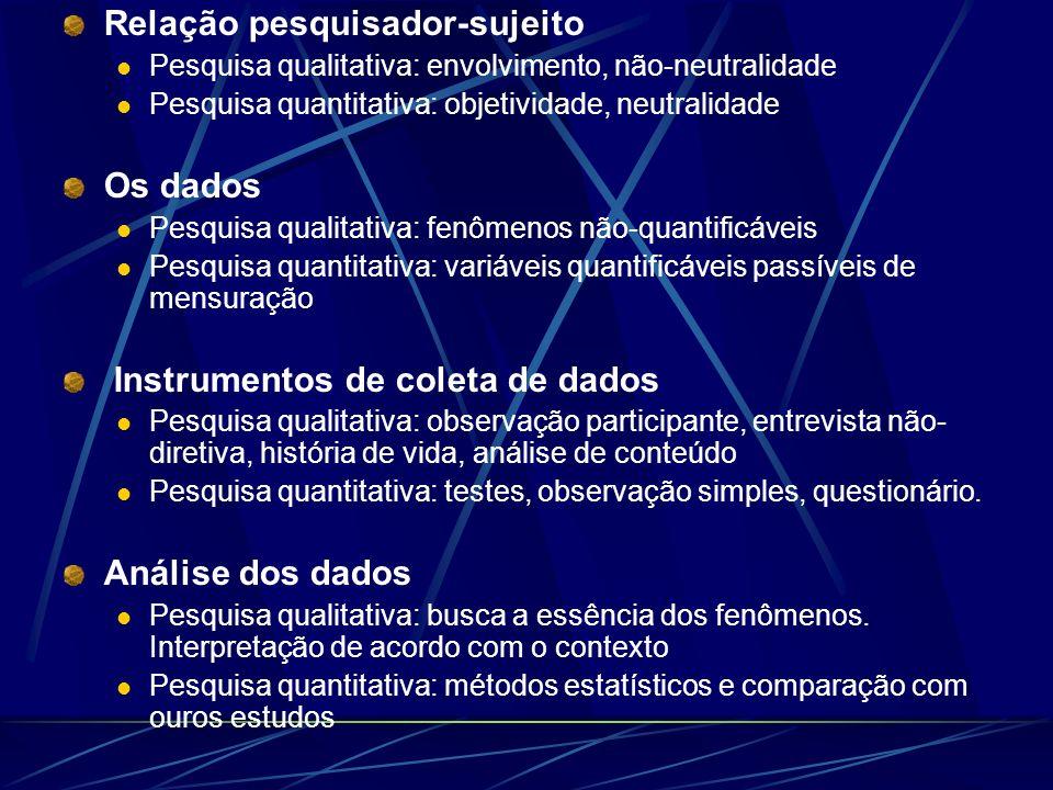 Relação pesquisador-sujeito Pesquisa qualitativa: envolvimento, não-neutralidade Pesquisa quantitativa: objetividade, neutralidade Os dados Pesquisa q