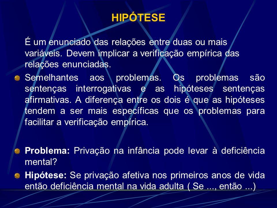 HIPÓTESE É um enunciado das relações entre duas ou mais variáveis. Devem implicar a verificação empírica das relações enunciadas. Semelhantes aos prob