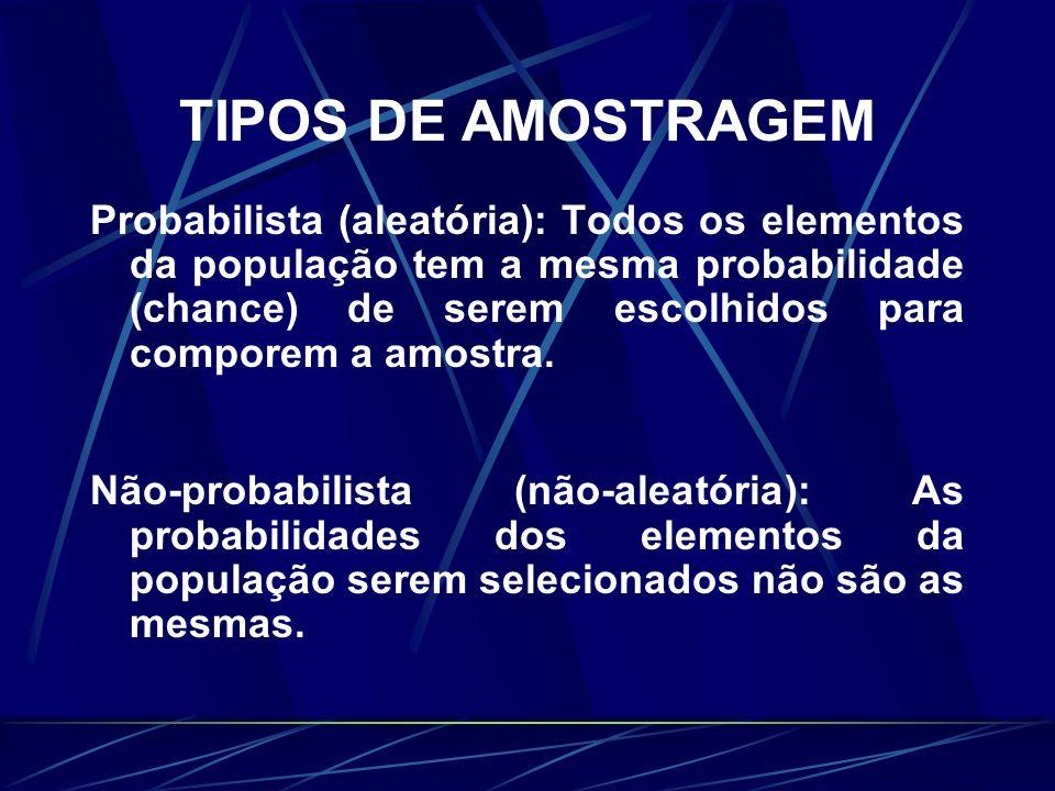 TIPOS DE AMOSTRAGEM Probabilista (aleatória): Todos os elementos da população tem a mesma probabilidade (chance) de serem escolhidos para comporem a a