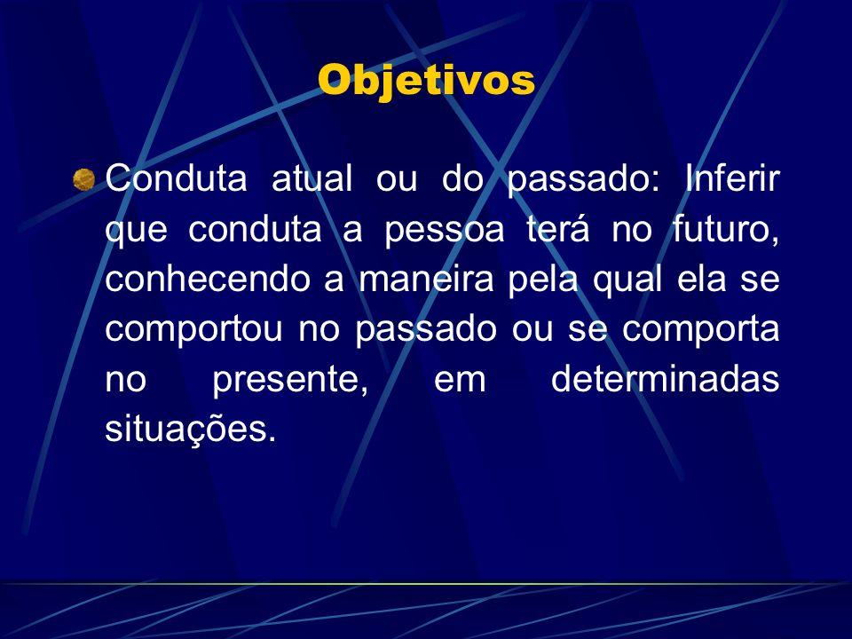 Conduta atual ou do passado: Inferir que conduta a pessoa terá no futuro, conhecendo a maneira pela qual ela se comportou no passado ou se comporta no