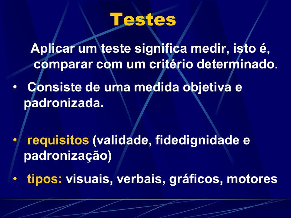 Testes Aplicar um teste significa medir, isto é, comparar com um critério determinado. Consiste de uma medida objetiva e padronizada. requisitos (vali
