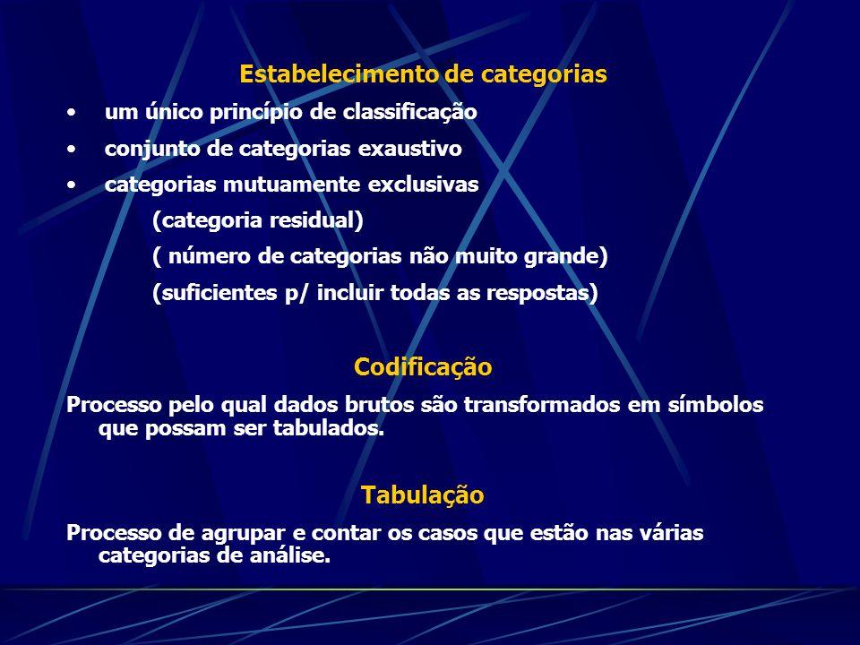 Estabelecimento de categorias um único princípio de classificação conjunto de categorias exaustivo categorias mutuamente exclusivas (categoria residua