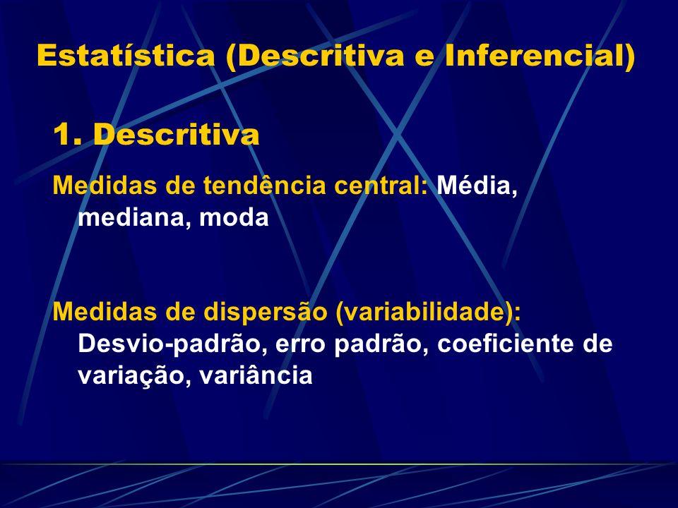 Estatística (Descritiva e Inferencial) 1. Descritiva Medidas de tendência central: Média, mediana, moda Medidas de dispersão (variabilidade): Desvio-p