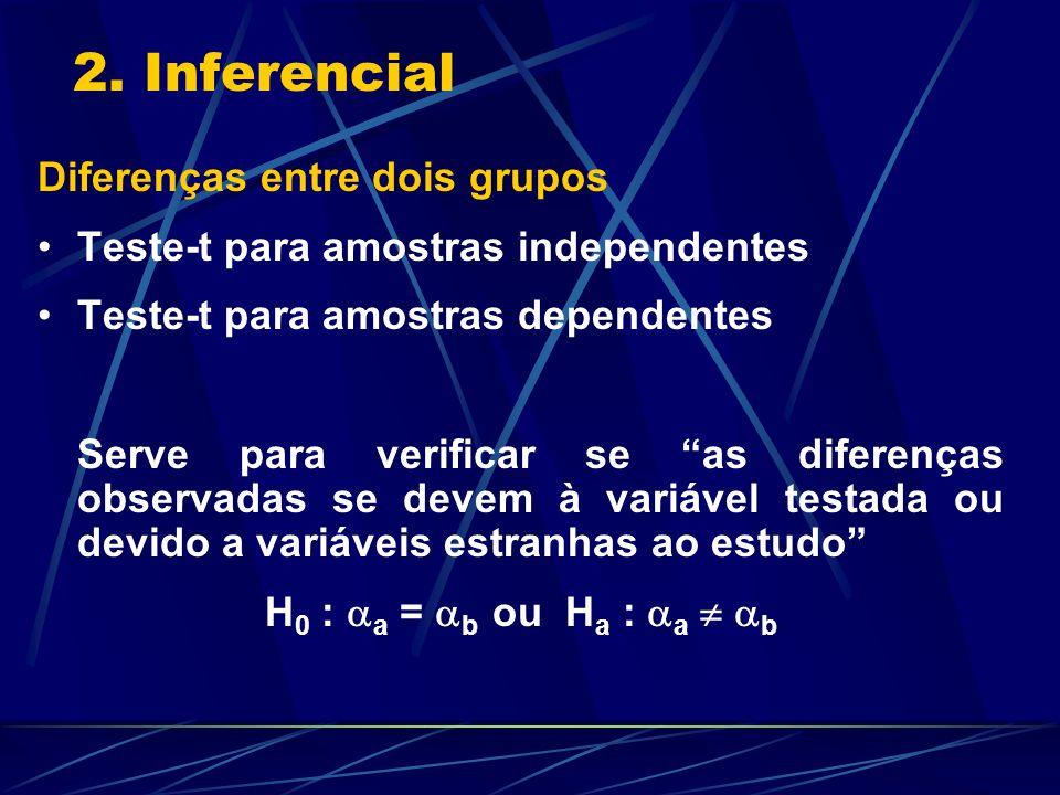 2. Inferencial Diferenças entre dois grupos Teste-t para amostras independentes Teste-t para amostras dependentes Serve para verificar se as diferença