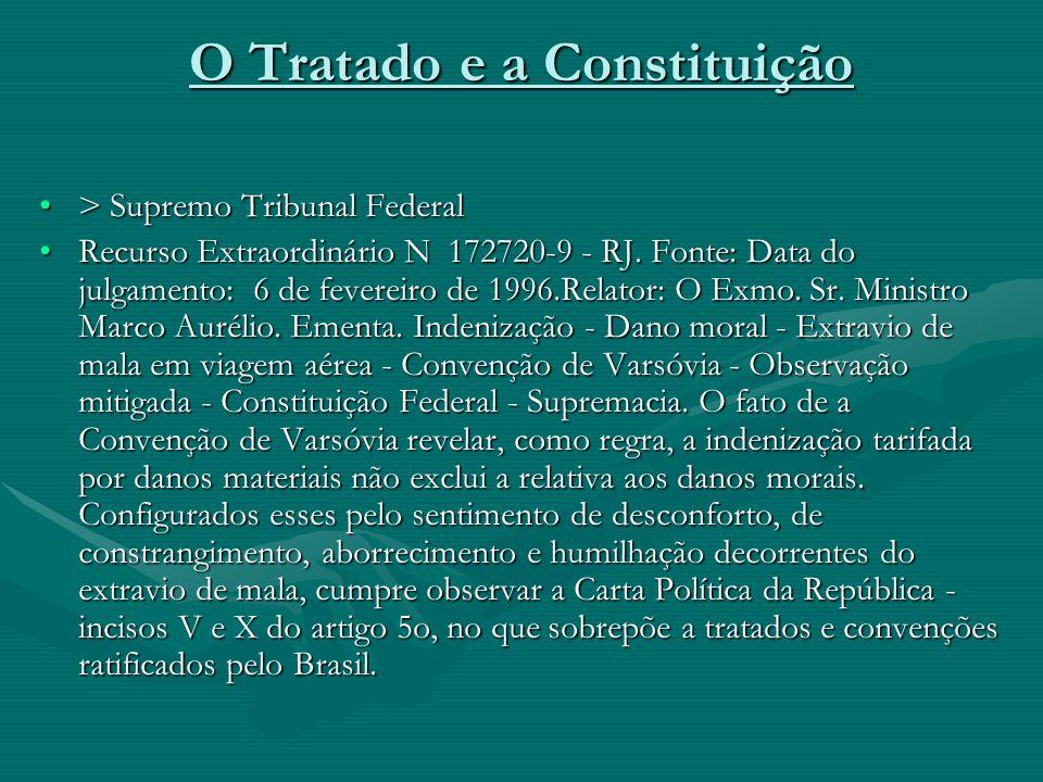 O Tratado e a Constituição > Supremo Tribunal Federal> Supremo Tribunal Federal Recurso Extraordinário N 172720-9 - RJ. Fonte: Data do julgamento: 6 d