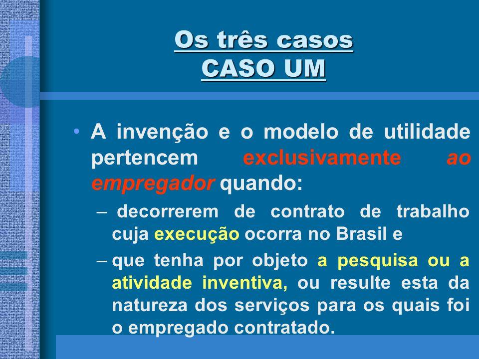 Os três casos CASO DOIS Pertencerá exclusivamente ao empregado a invenção ou o modelo de utilidade por ele desenvolvido, desde que desvinculado do contrato de trabalho e não decorrente da utilização de recursos, meios, dados, materiais, instalações ou equipamentos do empregador.