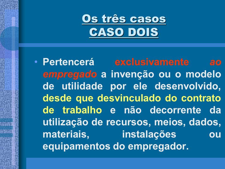 Os três casos CASO DOIS Pertencerá exclusivamente ao empregado a invenção ou o modelo de utilidade por ele desenvolvido, desde que desvinculado do con