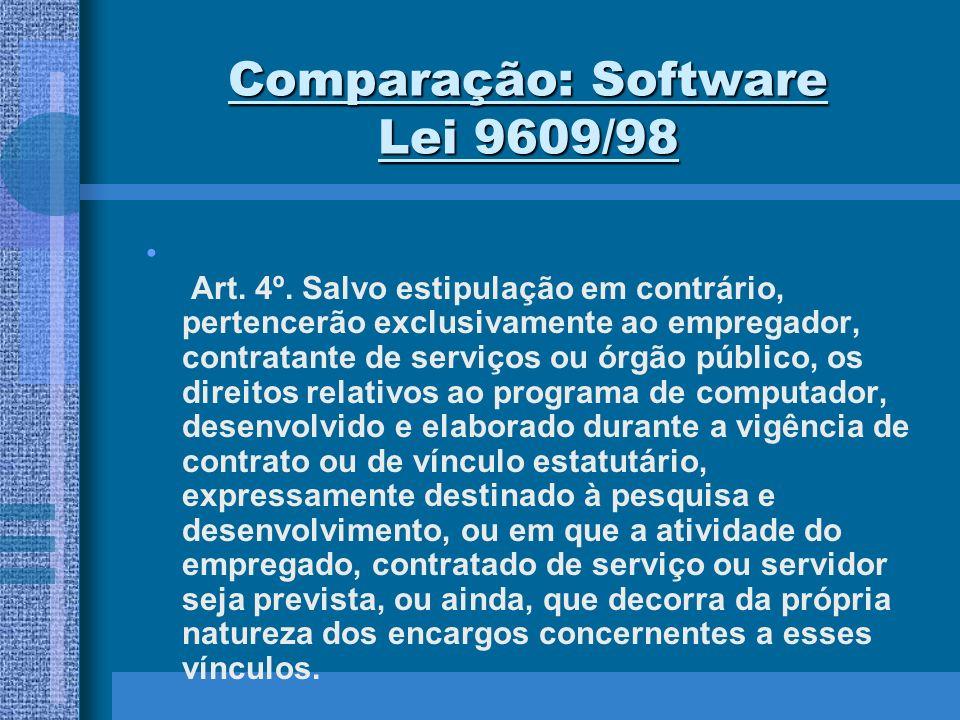 Comparação: Software Lei 9609/98 Art. 4º. Salvo estipulação em contrário, pertencerão exclusivamente ao empregador, contratante de serviços ou órgão p