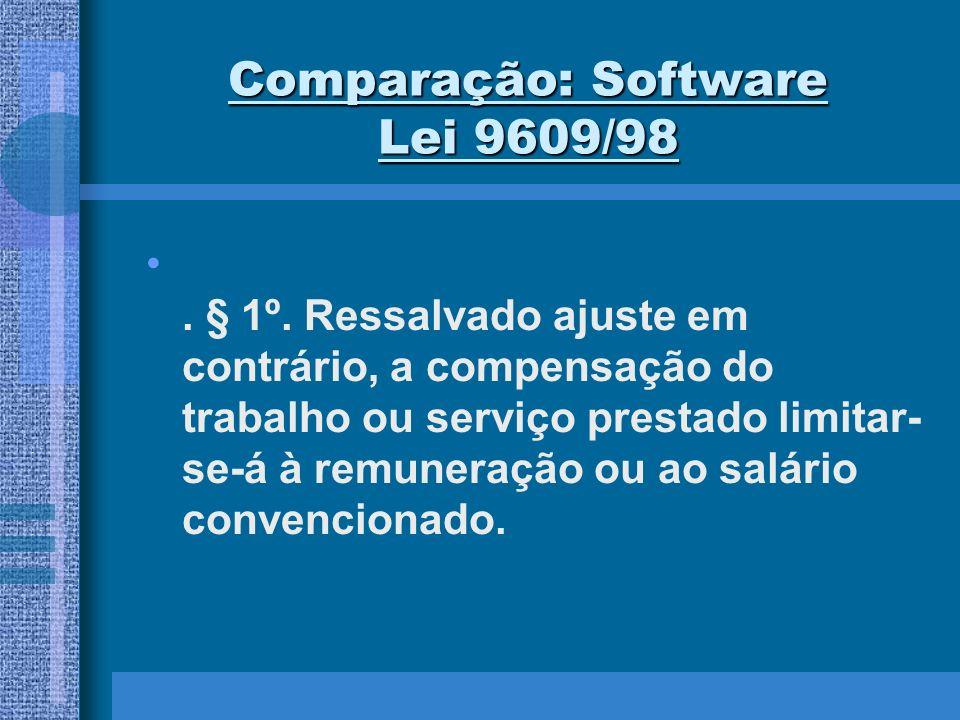 Comparação: Software Lei 9609/98. § 1º. Ressalvado ajuste em contrário, a compensação do trabalho ou serviço prestado limitar- se-á à remuneração ou a