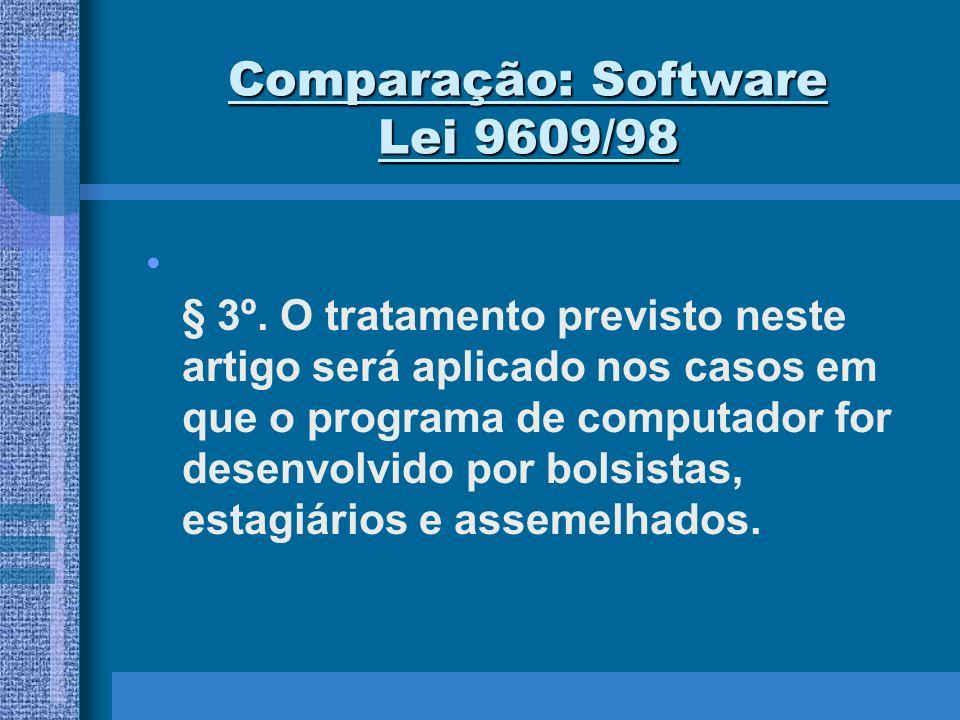 Comparação: Software Lei 9609/98 § 3º. O tratamento previsto neste artigo será aplicado nos casos em que o programa de computador for desenvolvido por