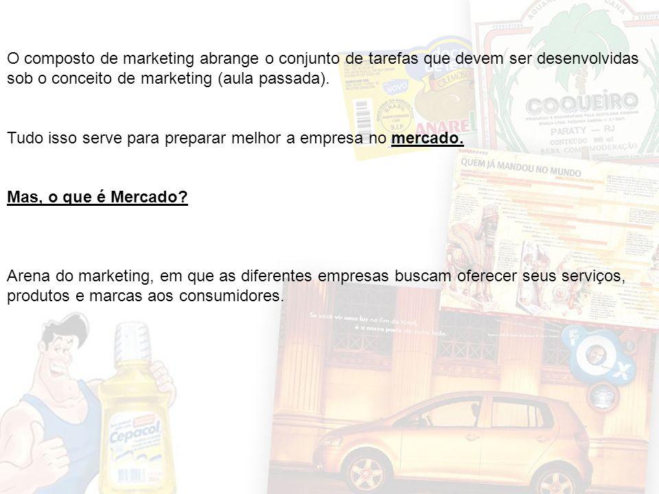 O composto de marketing abrange o conjunto de tarefas que devem ser desenvolvidas sob o conceito de marketing (aula passada). Tudo isso serve para pre