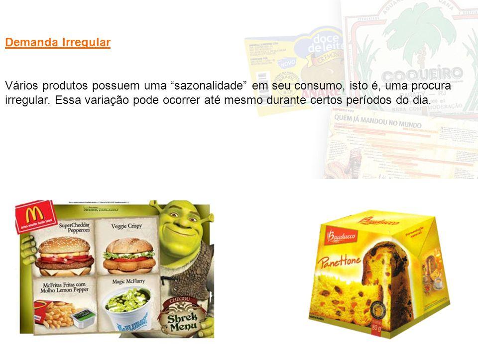 Demanda Irregular Vários produtos possuem uma sazonalidade em seu consumo, isto é, uma procura irregular. Essa variação pode ocorrer até mesmo durante