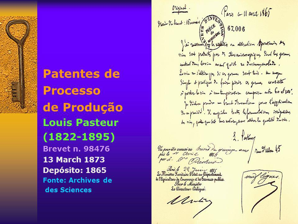 Patentes de Processo de Produção Louis Pasteur (1822-1895) Brevet n. 98476 13 March 1873 Depósito: 1865 Fonte: Archives de des Sciences