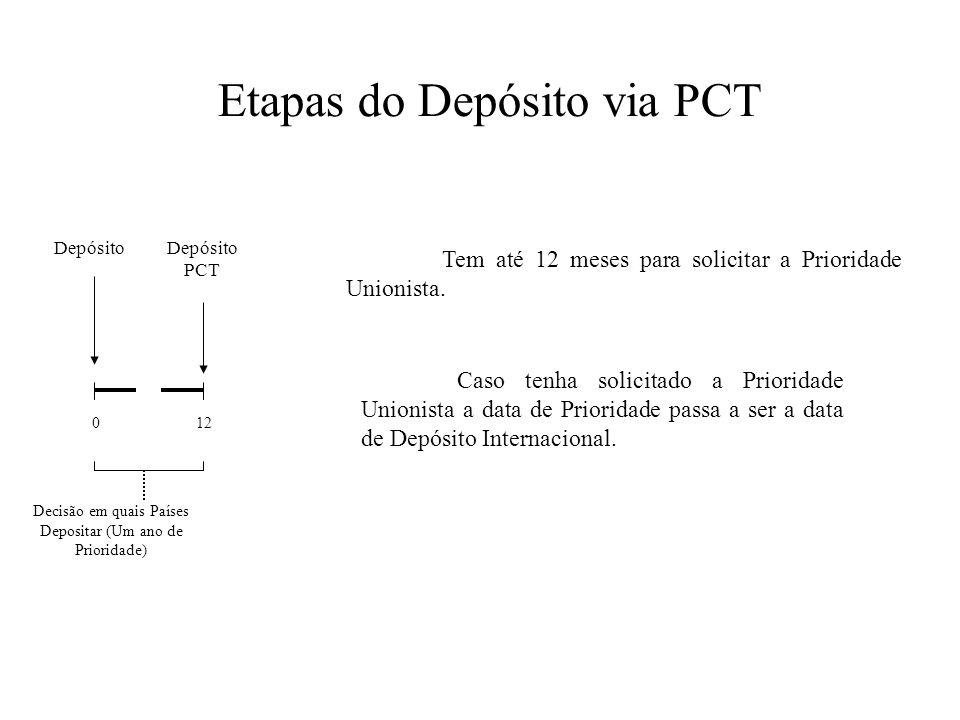 0 Decisão em quais Países Depositar (Um ano de Prioridade) Depósito 12 Depósito PCT Etapas do Depósito via PCT Tem até 12 meses para solicitar a Prior
