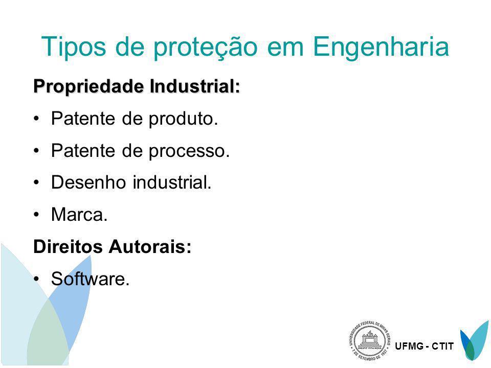 UFMG - CTIT Tipos de proteção em Engenharia Propriedade Industrial: Patente de produto. Patente de processo. Desenho industrial. Marca. Direitos Autor