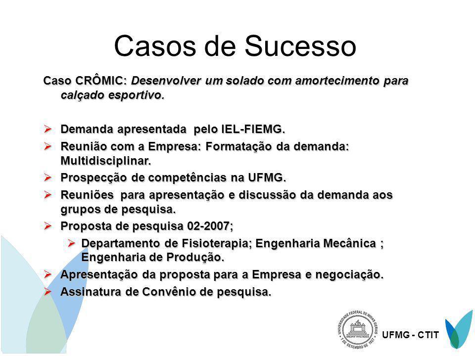 UFMG - CTIT Casos de Sucesso Caso CRÔMIC: Desenvolver um solado com amortecimento para calçado esportivo. Demanda apresentada pelo IEL-FIEMG. Demanda