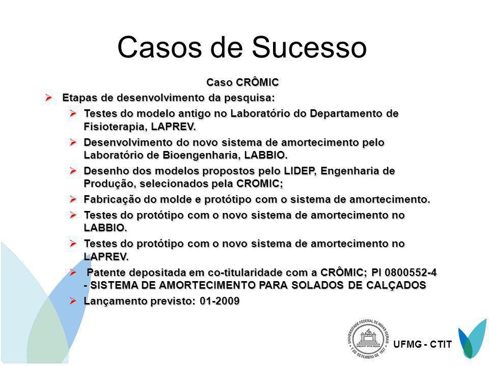 UFMG - CTIT Casos de Sucesso Caso CRÔMIC Benefícios para MG: Benefícios para MG: Promove inovação na Crômic; Promove inovação na Crômic; Consolidação de uma Rede para atendimento de demandas do setor calçadista: Consolidação de uma Rede para atendimento de demandas do setor calçadista: Pólo calçadista de MG fabrica 52% dos caçados esportivos do Brasil; Pólo calçadista de MG fabrica 52% dos caçados esportivos do Brasil; Projeto para inovação patrocinado pelo Sindicato da Indústria Calçadista; Projeto para inovação patrocinado pelo Sindicato da Indústria Calçadista; Benefícios para a UFMG Benefícios para a UFMG 5 professores envolvidos em uma nova rede de Pesquisa e Desenvolvimento; 5 professores envolvidos em uma nova rede de Pesquisa e Desenvolvimento; 1 Dissertação de Mestrado na Engenharia de Produção.
