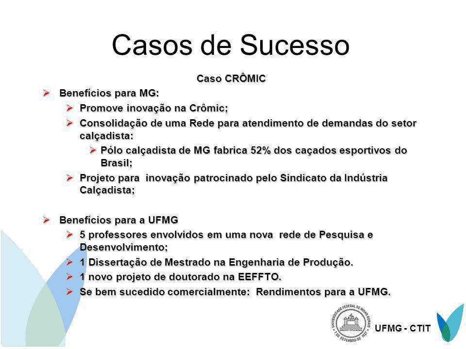 UFMG - CTIT Casos de Sucesso Caso CRÔMIC Benefícios para MG: Benefícios para MG: Promove inovação na Crômic; Promove inovação na Crômic; Consolidação