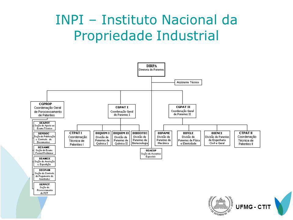UFMG - CTIT INPI – Instituto Nacional da Propriedade Industrial
