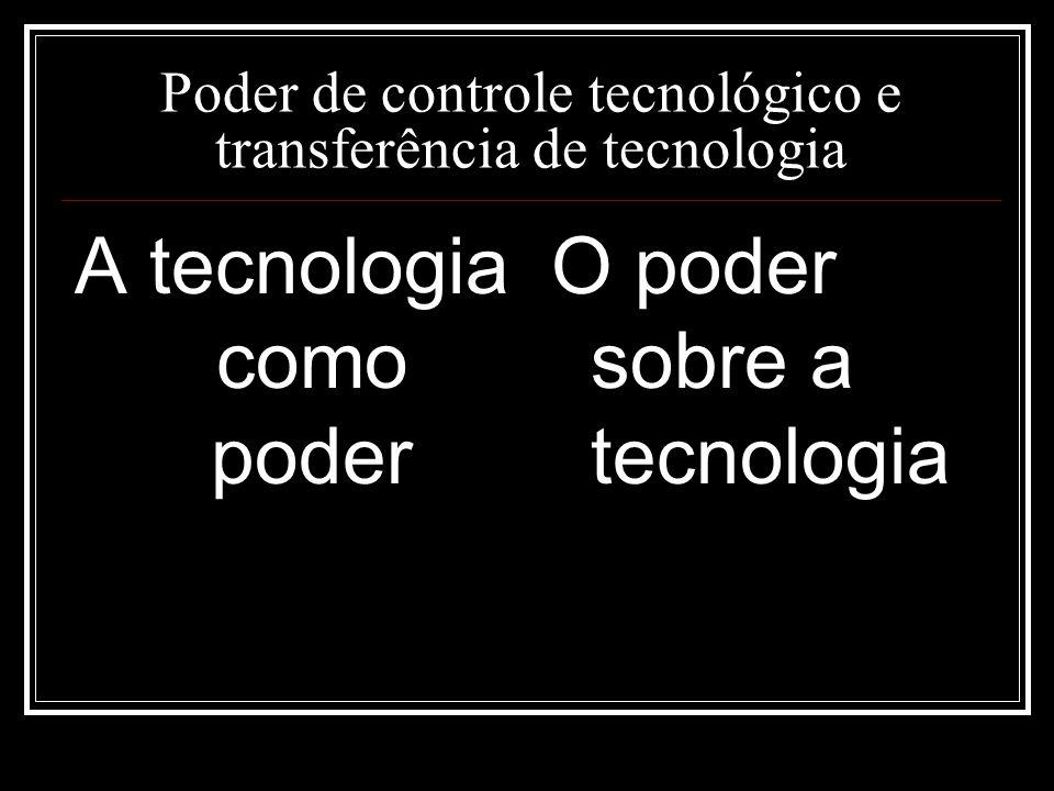 Tecnologia como poder