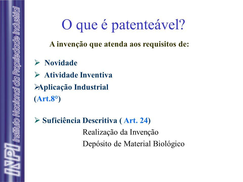 O que é patenteável? Suficiência Descritiva ( Art. 24) Realização da Invenção Depósito de Material Biológico A invenção que atenda aos requisitos de: