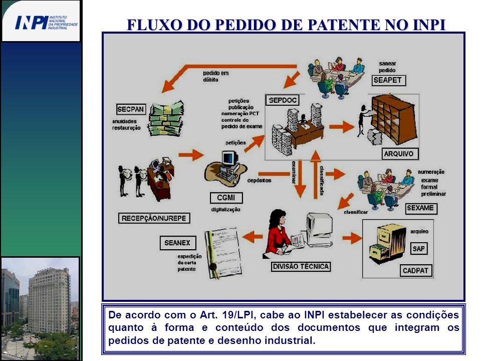FLUXO DO PEDIDO DE PATENTE NO INPI De acordo com o Art. 19/LPI, cabe ao INPI estabelecer as condições quanto à forma e conteúdo dos documentos que int