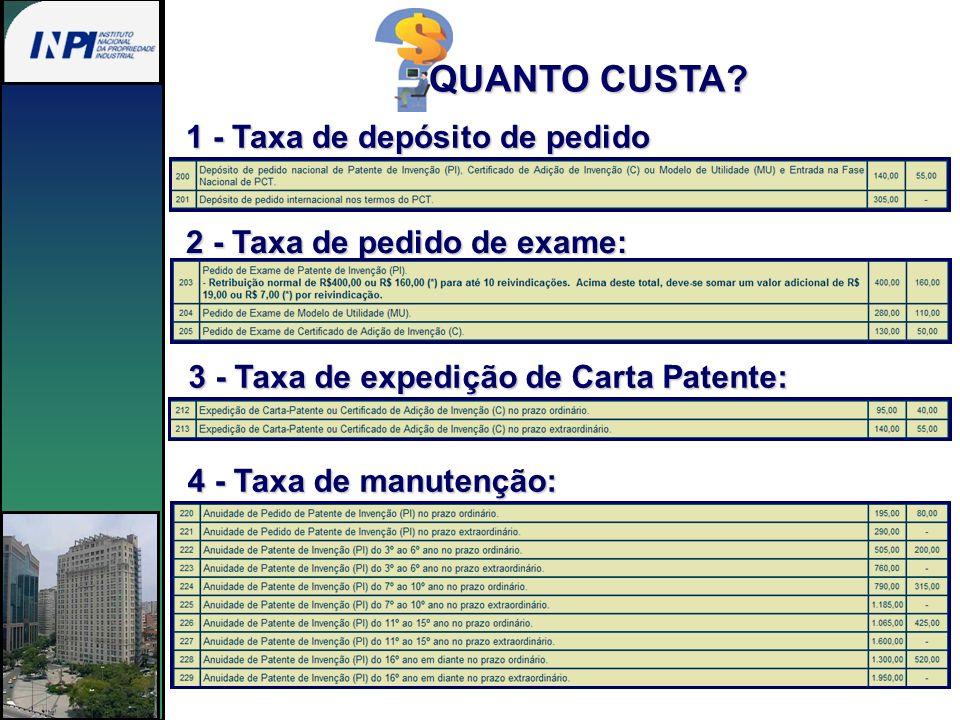 QUANTO CUSTA? 1 - Taxa de depósito de pedido 2 - Taxa de pedido de exame: 3 - Taxa de expedição de Carta Patente: 4 - Taxa de manutenção: