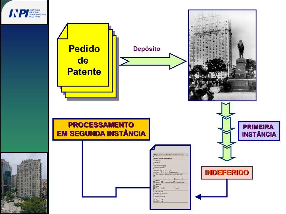 Pedido de Patente Depósito PRIMEIRAINSTÂNCIA INDEFERIDO PROCESSAMENTO EM SEGUNDA INSTÂNCIA