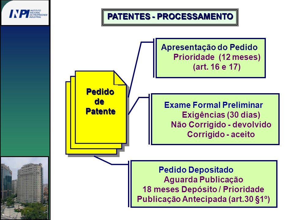 PATENTES - PROCESSAMENTO PedidodePatente Apresentação do Pedido Prioridade (12 meses) (art. 16 e 17) Exame Formal Preliminar Exigências (30 dias) Não