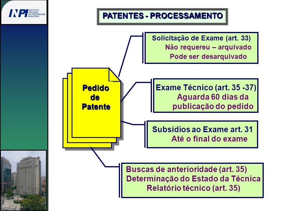 PATENTES - PROCESSAMENTO PedidodePatente Solicitação de Exame (art. 33) Não requereu – arquivado Pode ser desarquivado Exame Técnico (art. 35 -37) Agu