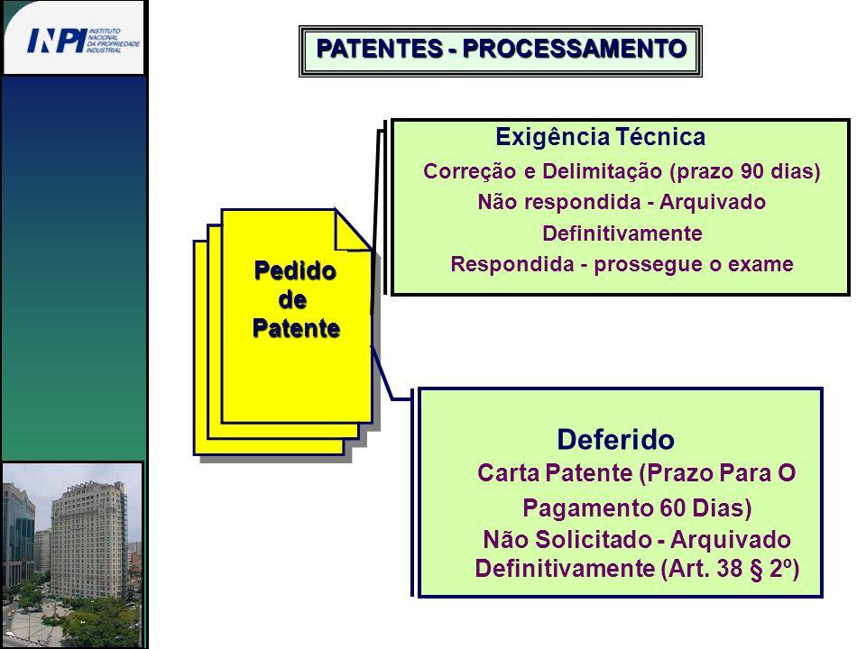 PedidodePatente Exigência Técnica Correção e Delimitação (prazo 90 dias) Não respondida - Arquivado Definitivamente Respondida - prossegue o exame Def
