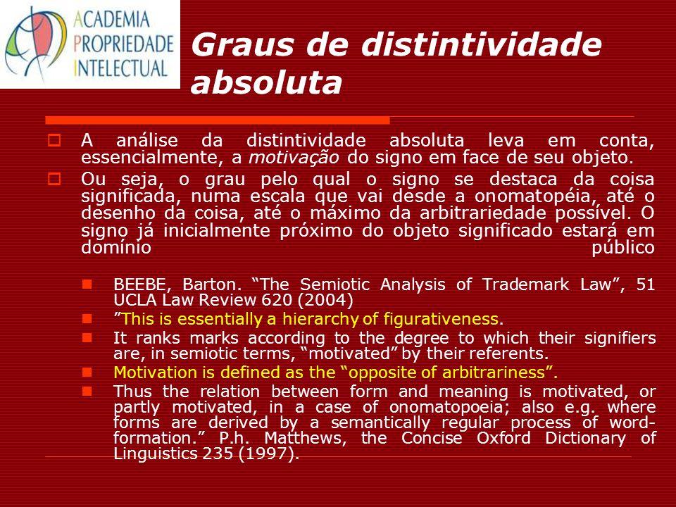 Graus de distintividade absoluta A análise da distintividade absoluta leva em conta, essencialmente, a motivação do signo em face de seu objeto. Ou se