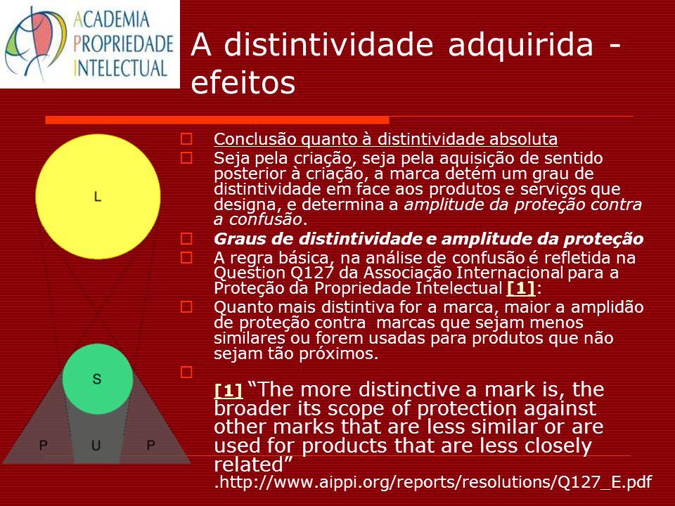 A distintividade adquirida - efeitos Conclusão quanto à distintividade absoluta Seja pela criação, seja pela aquisição de sentido posterior à criação,