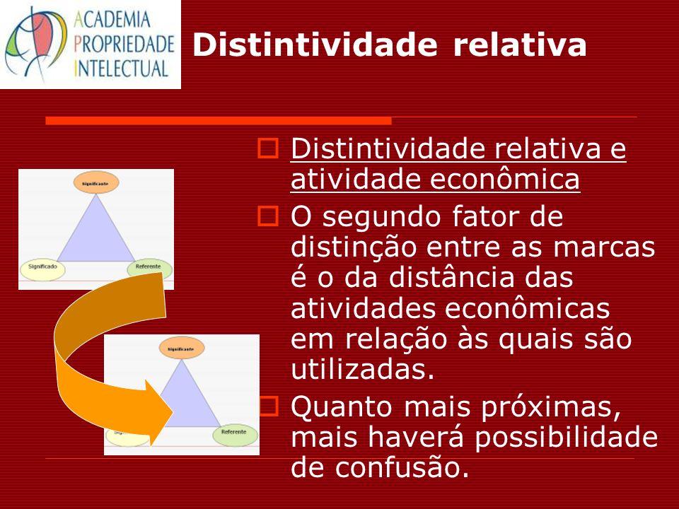 Distintividade relativa e atividade econômica O segundo fator de distinção entre as marcas é o da distância das atividades econômicas em relação às qu