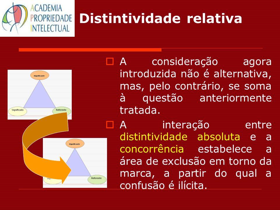 Distintividade relativa A consideração agora introduzida não é alternativa, mas, pelo contrário, se soma à questão anteriormente tratada. A interação